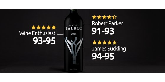 An anniversary label for Château Talbot 2018